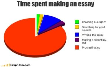 procrastinating writing English essays